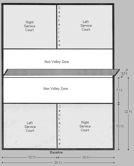 Pickleball-court-layout